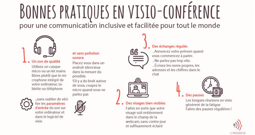 Illustration Sur Les Bonnes Pratiques En Visioconférence - Accessibilité - Le Messageur